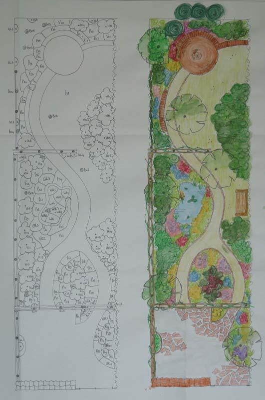 De tuin van de familie Bouma