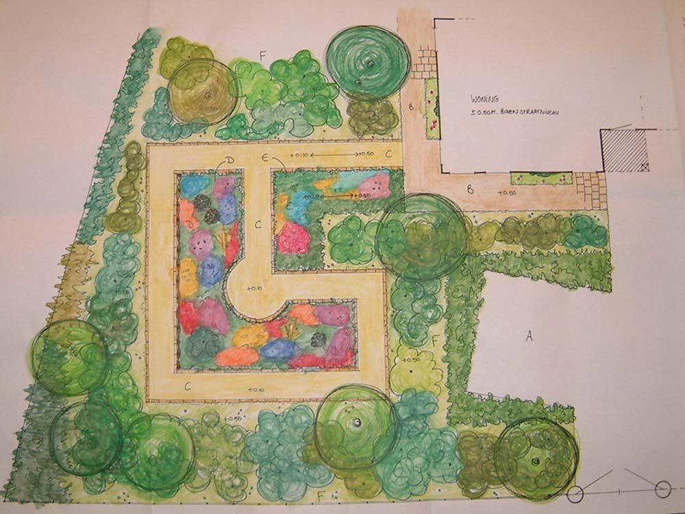 De tuin van de familie Quist
